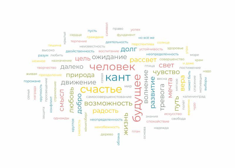 «Облако надежды» (компьютерная графика) Коллективный проект